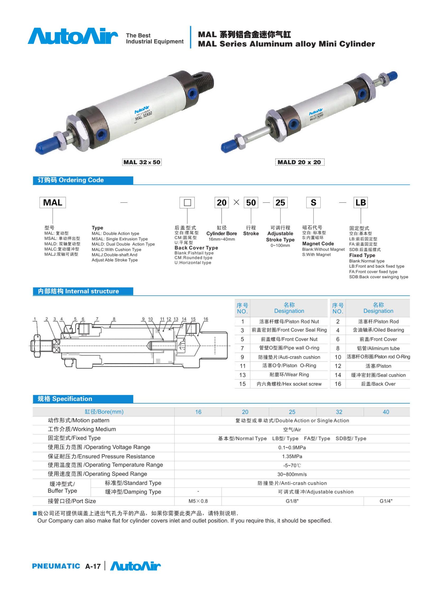 pneumatic cylinder(17)