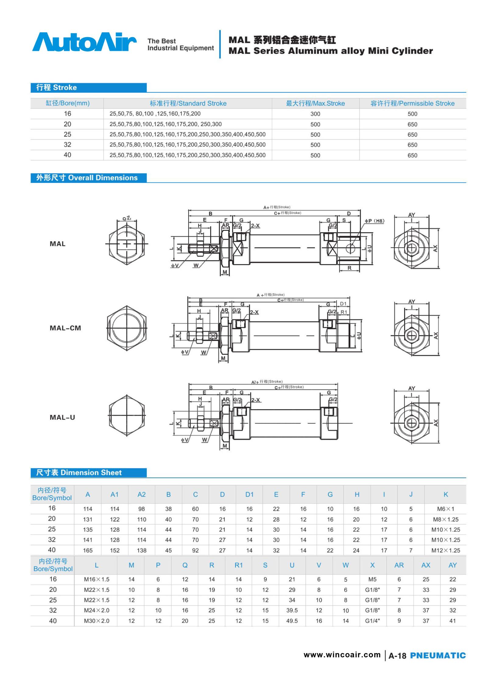 pneumatic cylinder(18)
