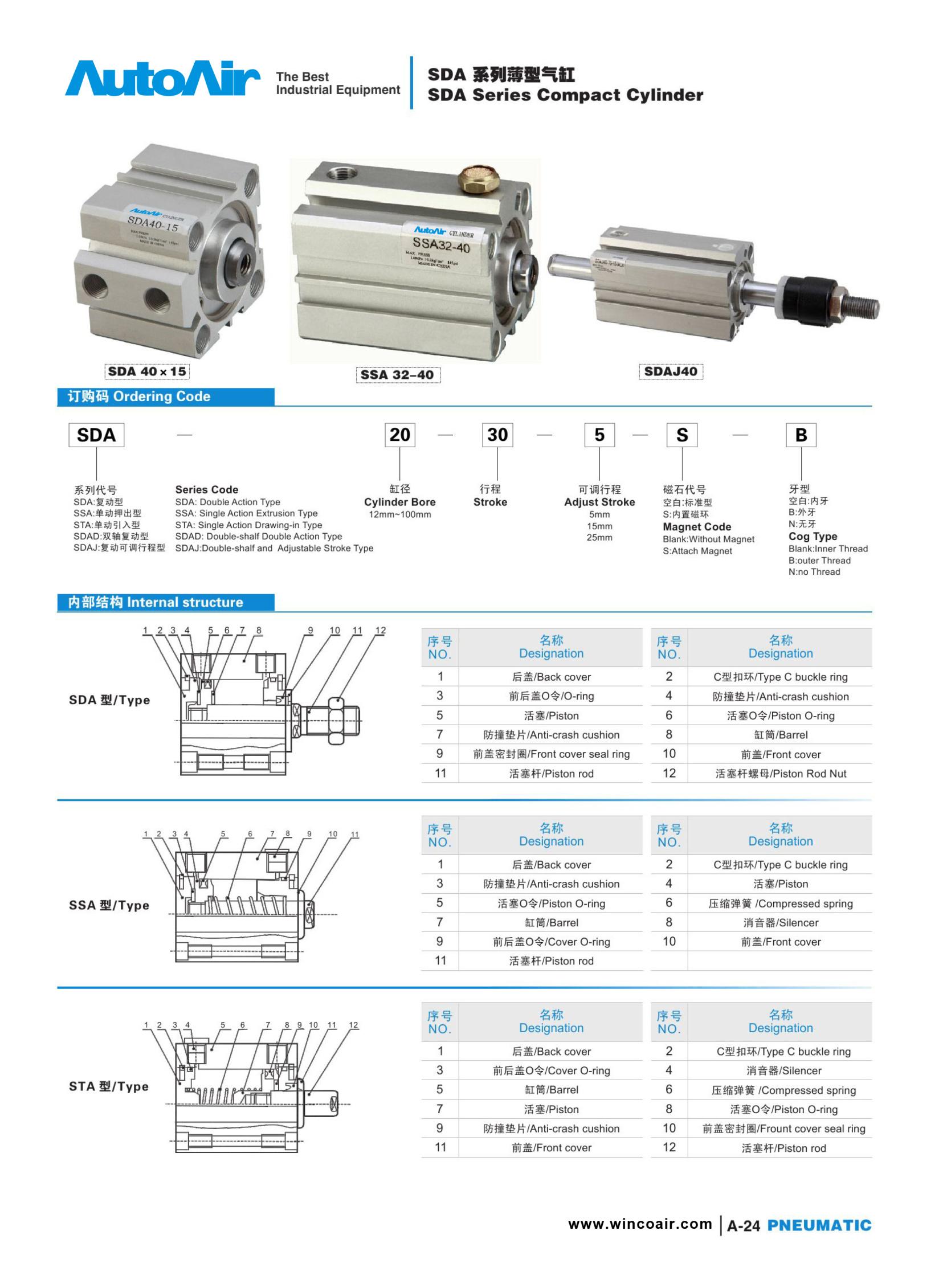 pneumatic cylinder(24)