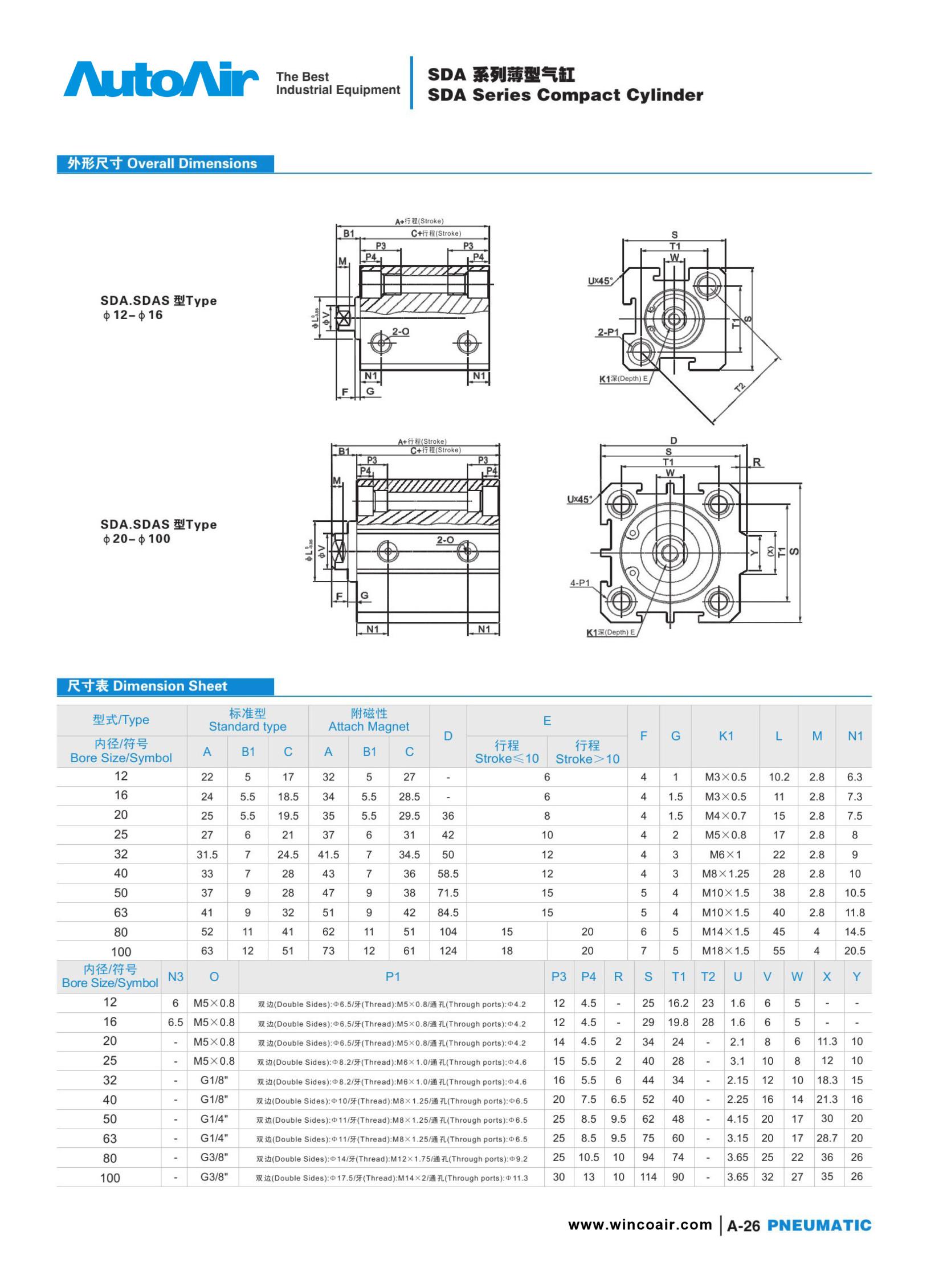 pneumatic cylinder(26)