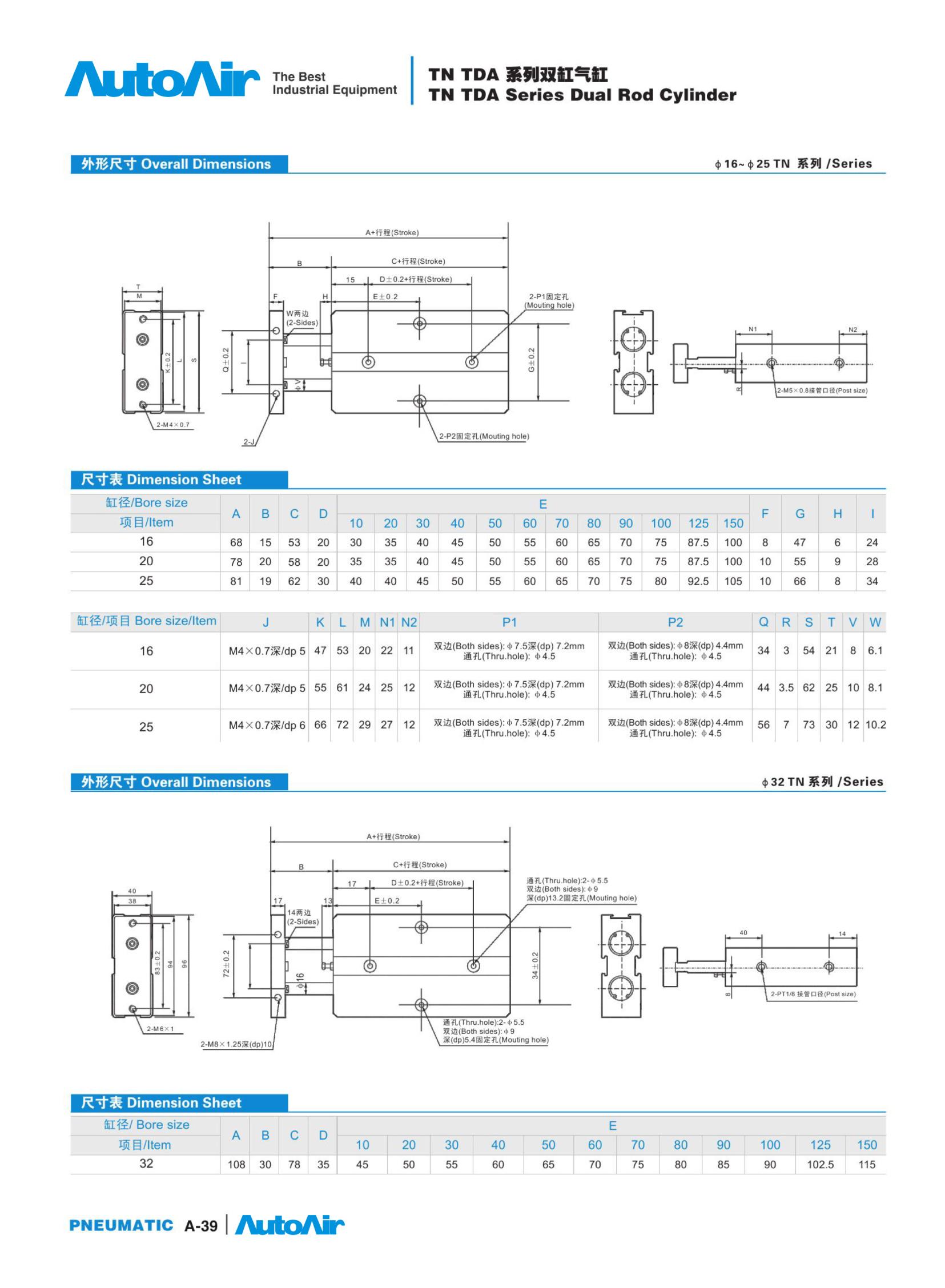 pneumatic cylinder(39)