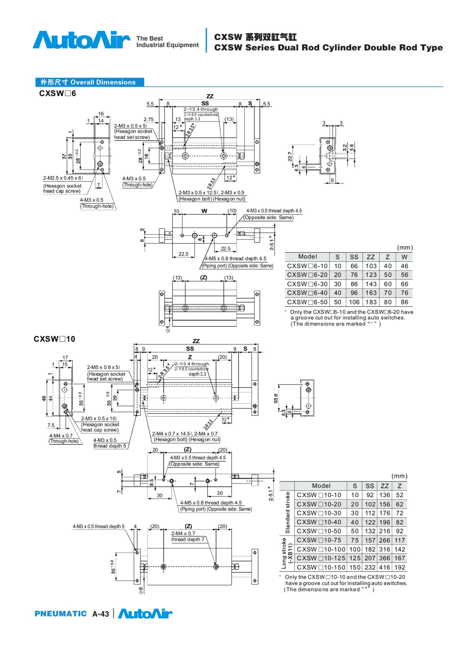 pneumatic cylinder(43)
