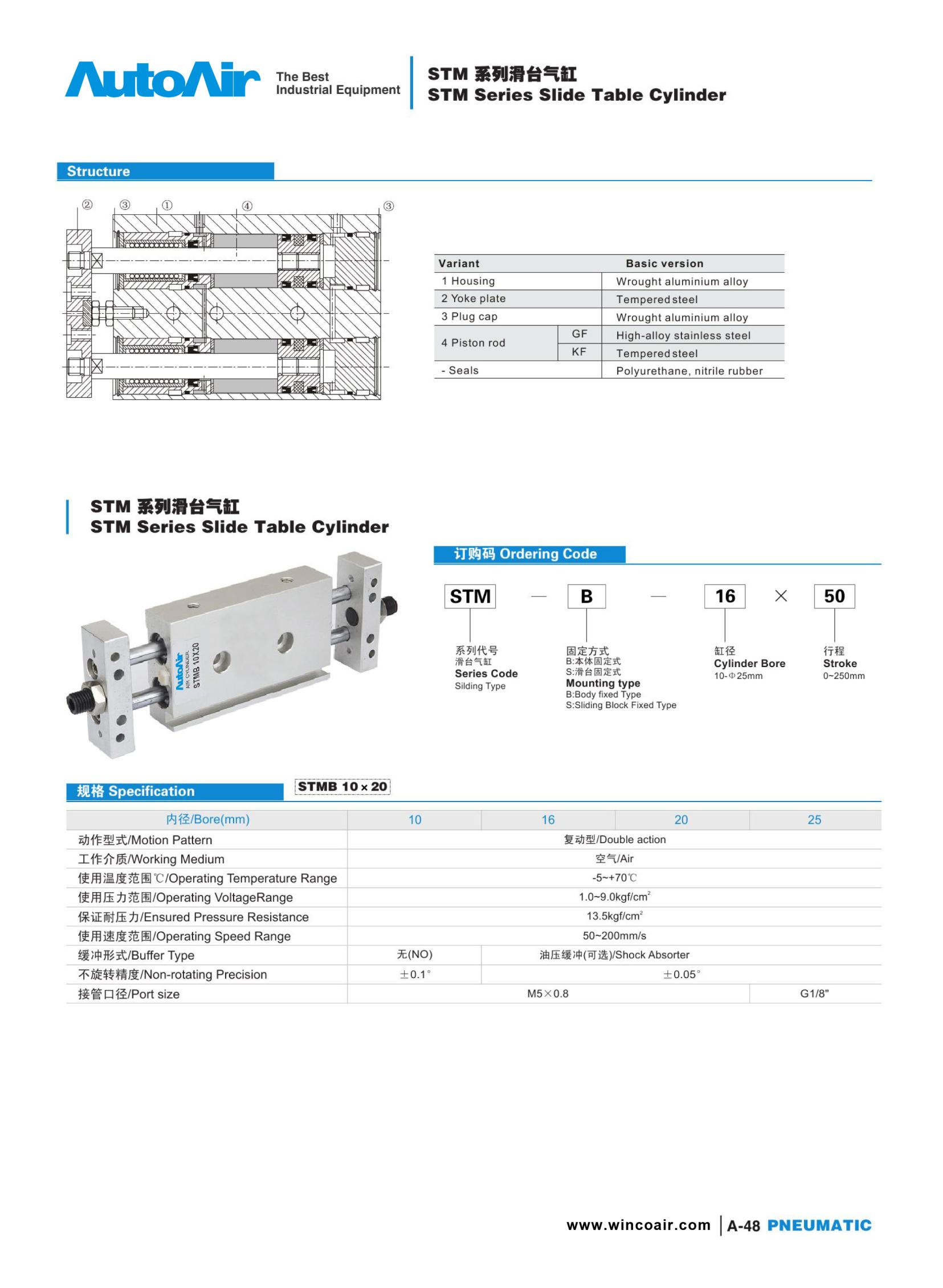 pneumatic cylinder(48)