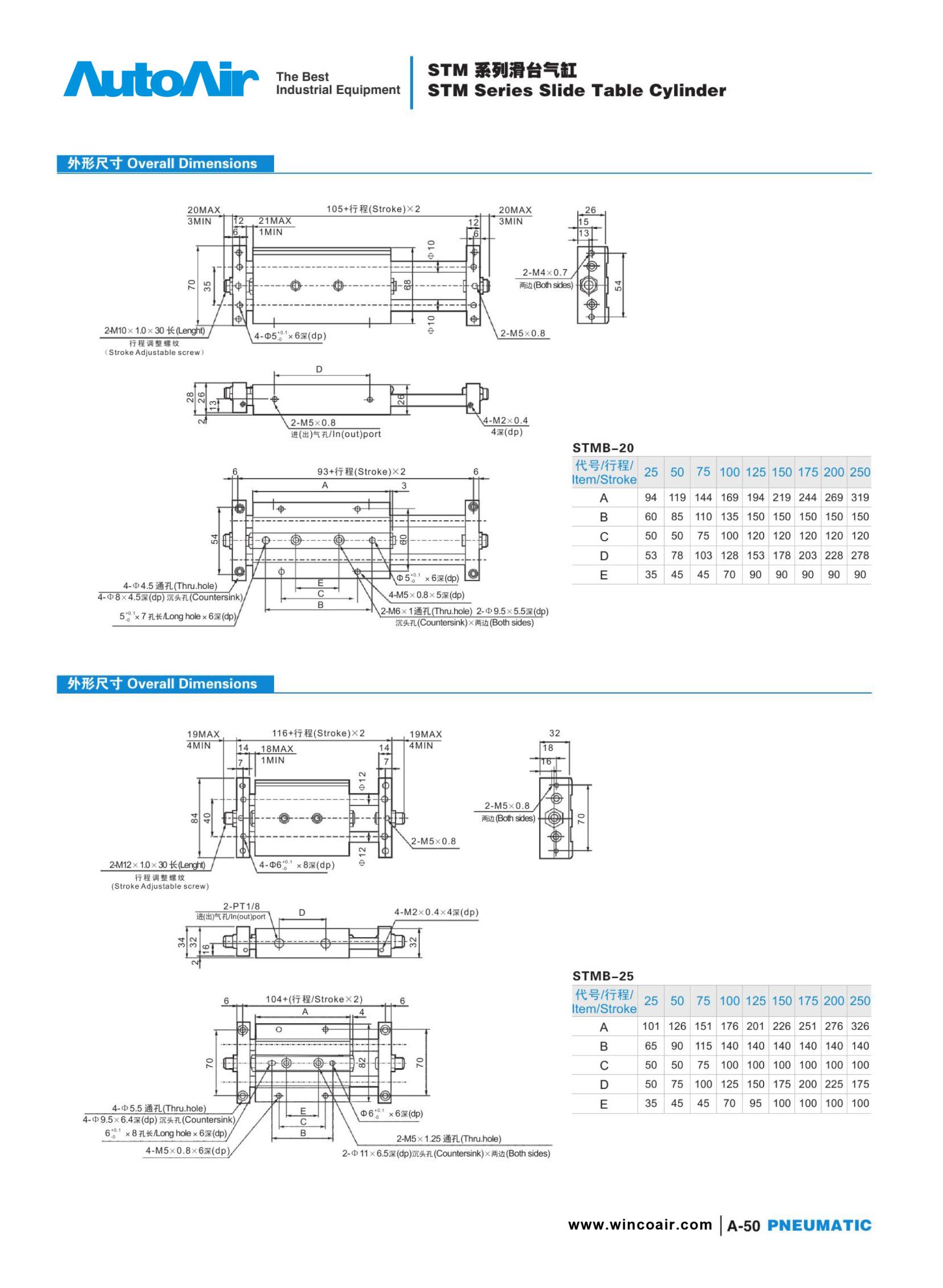 pneumatic cylinder(50)